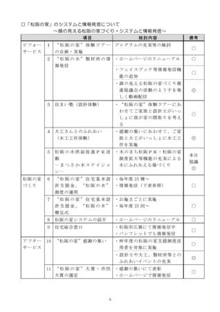 ☆第7回_180314事項書 (1)_ページ_03.jpg