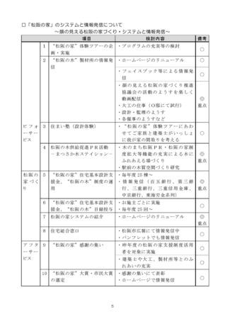 ☆第4回180903事項書 (1)_ページ_05.jpg
