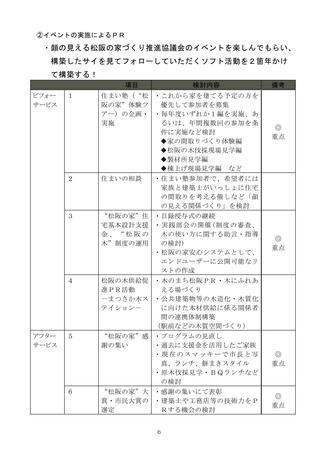 第1回_事項書_Page_6.jpeg